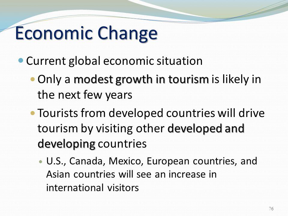 Economic Change Current global economic situation