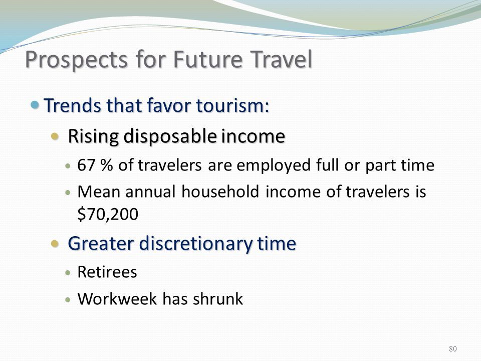 Prospects for Future Travel