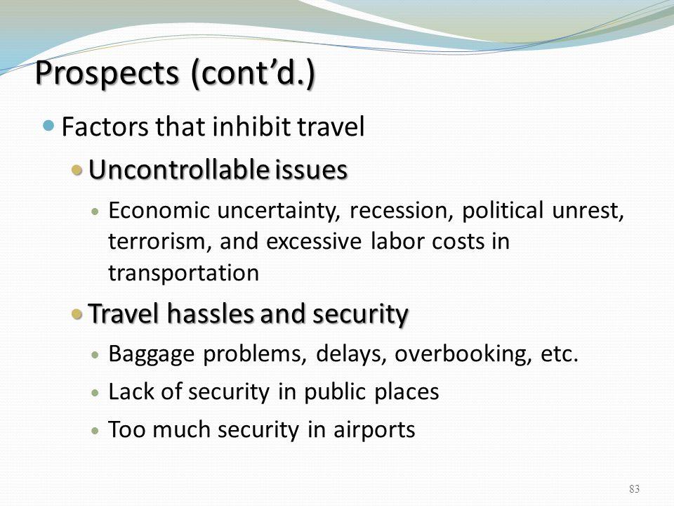 Prospects (cont'd.) Factors that inhibit travel Uncontrollable issues