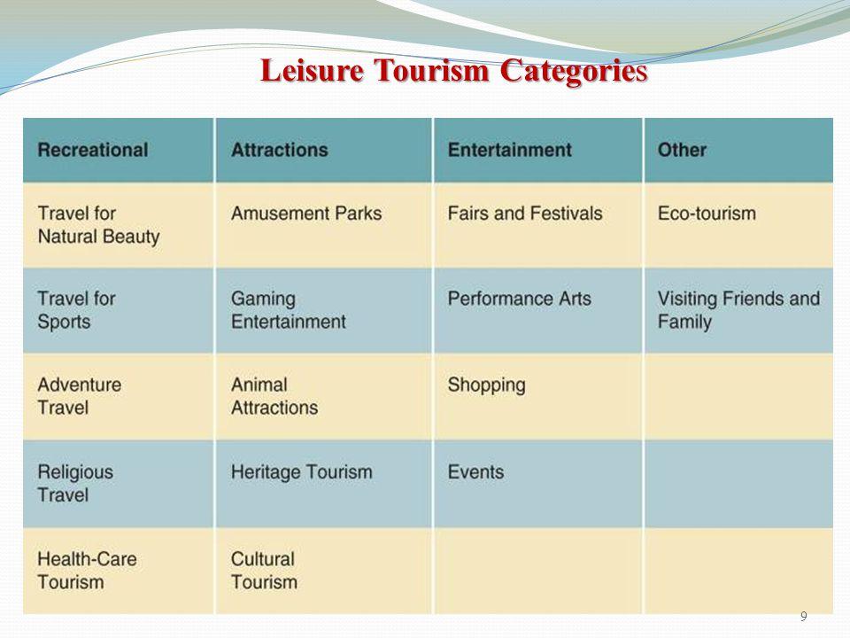 Leisure Tourism Categories