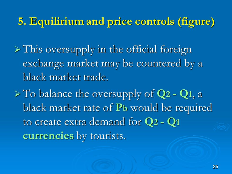 5. Equilirium and price controls (figure)