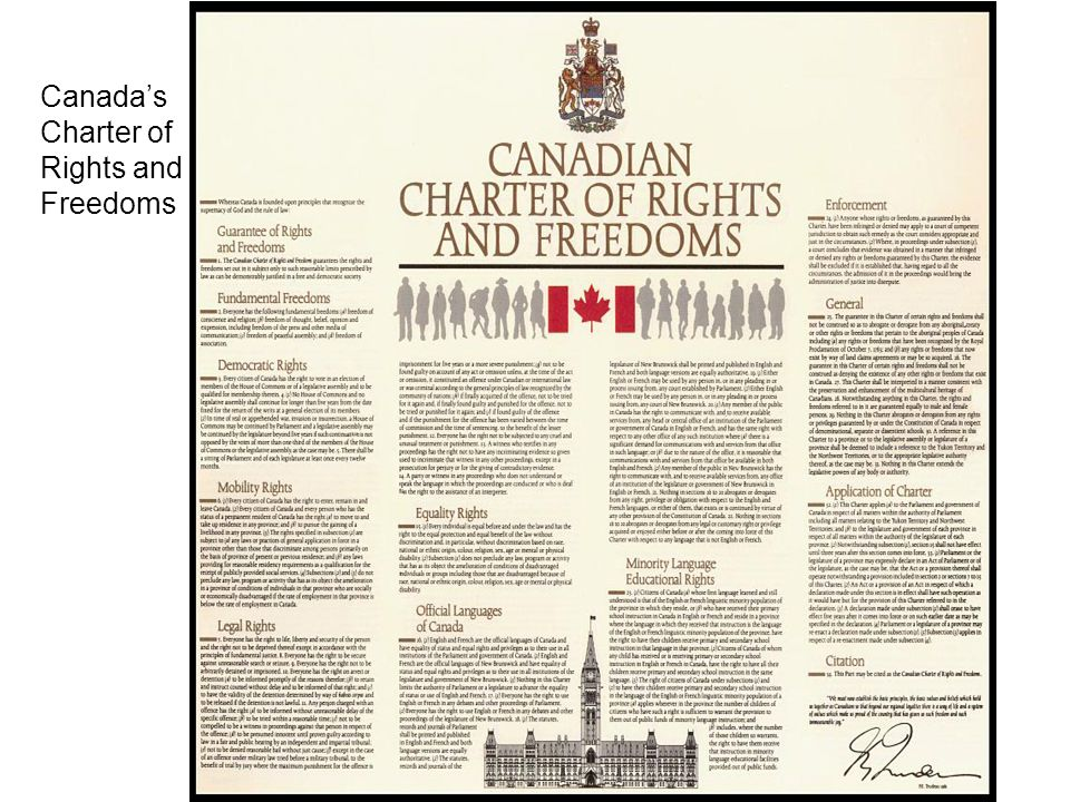 Canada's Charter of Rights and Freedoms