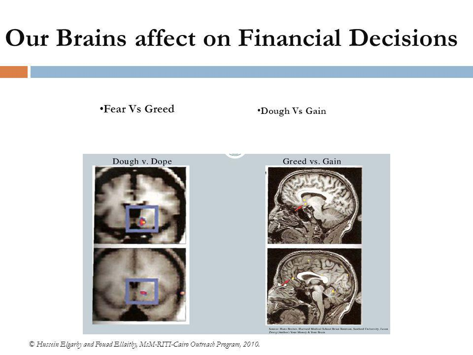 Our Brains affect on Financial Decisions