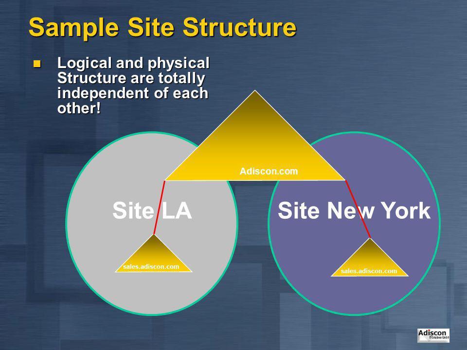 Sample Site Structure Site LA Site New York