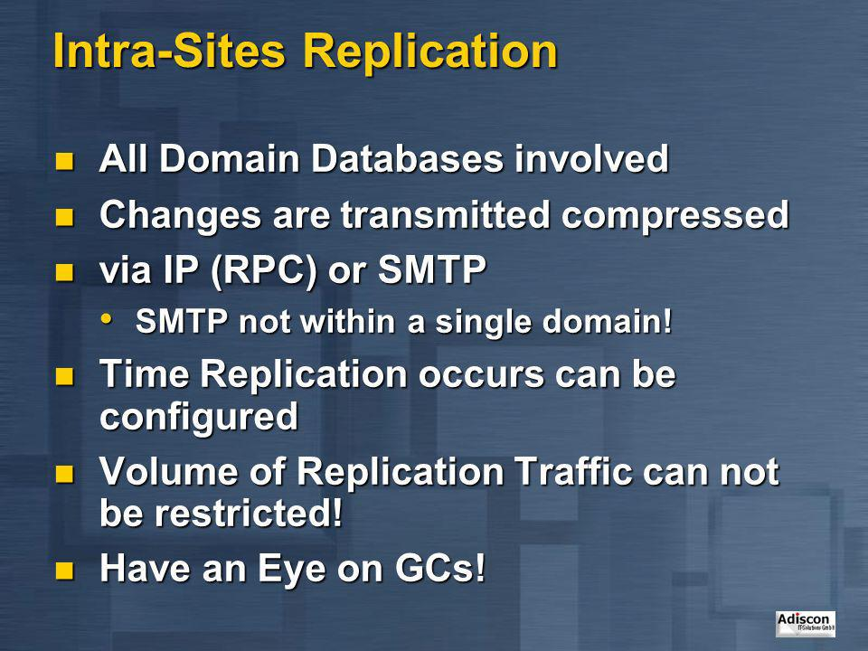 Intra-Sites Replication