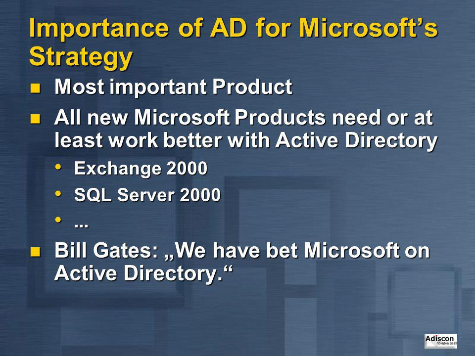 Importance of AD for Microsoft's Strategy