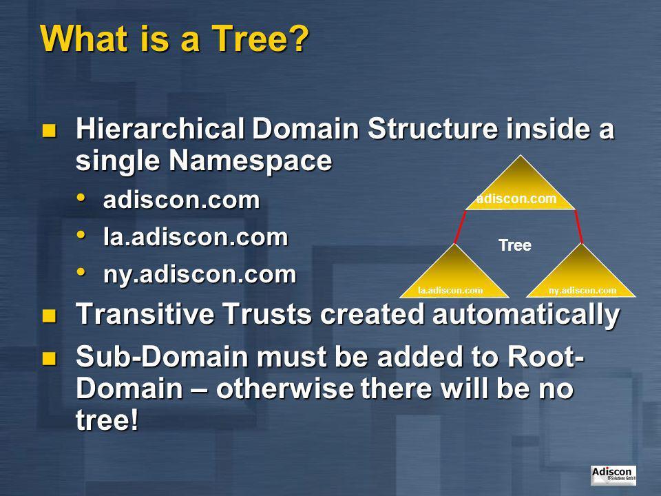 What is a Tree Hierarchical Domain Structure inside a single Namespace. adiscon.com. la.adiscon.com.