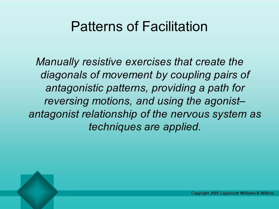 Patterns of Facilitation