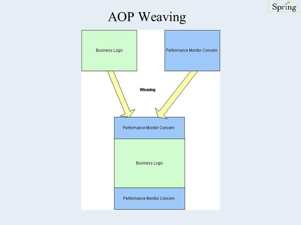 AOP Weaving