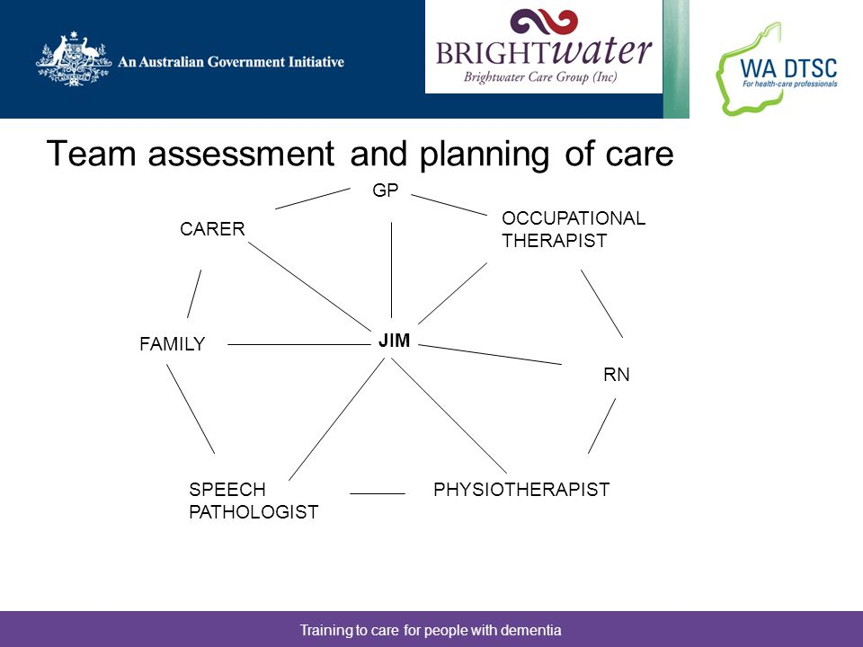 Team assessment and planning of care