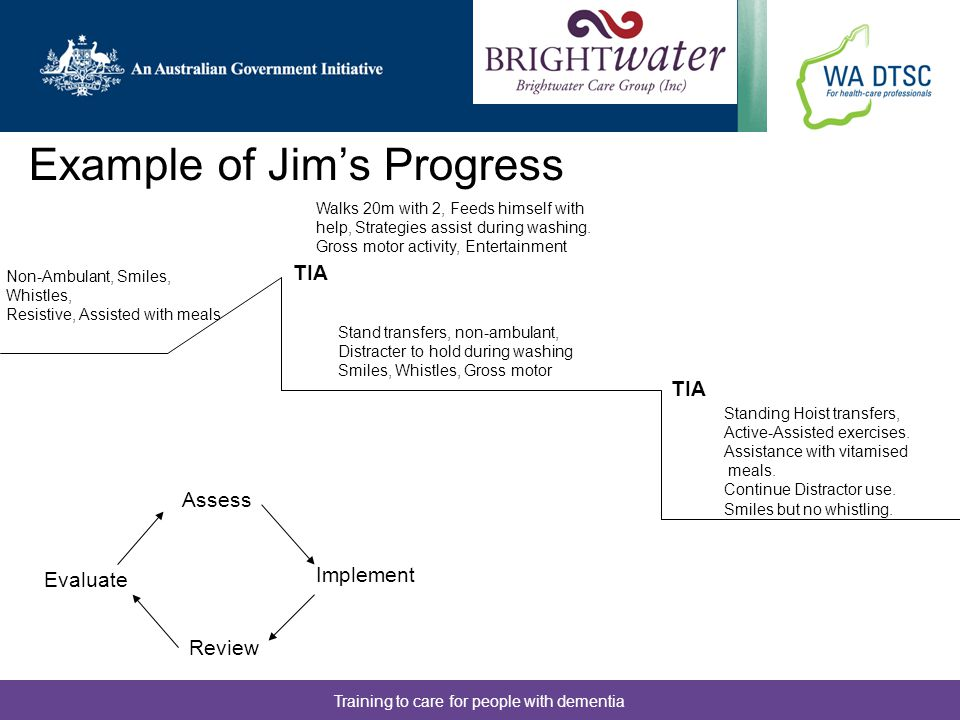Example of Jim's Progress
