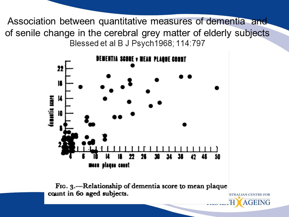 Association between quantitative measures of dementia and of senile change in the cerebral grey matter of elderly subjects Blessed et al B J Psych1968; 114:797