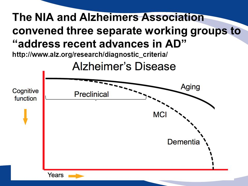 The NIA and Alzheimers Association convened three separate working groups to address recent advances in AD http://www.alz.org/research/diagnostic_criteria/