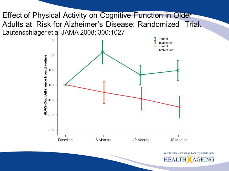Effect of Physical Activity on Cognitive Function in Older Adults at Risk for Alzheimer's Disease: Randomized Trial.