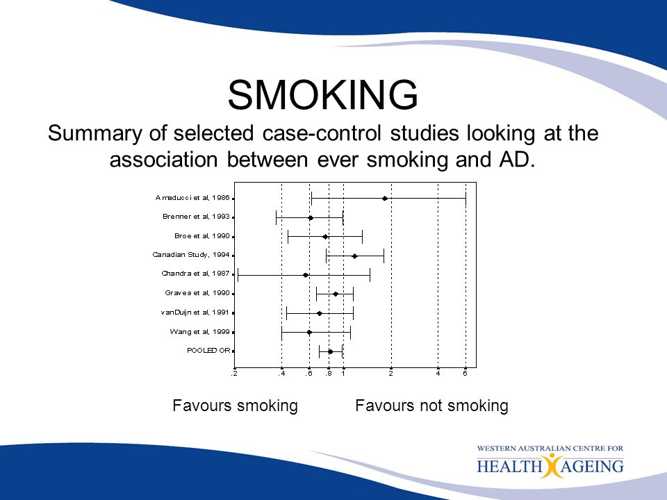 SMOKING Summary of selected case-control studies looking at the association between ever smoking and AD.