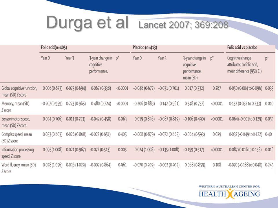 Durga et al Lancet 2007; 369:208