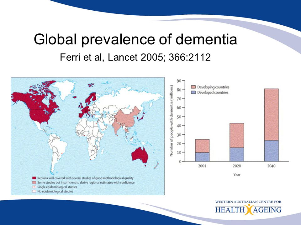 Global prevalence of dementia Ferri et al, Lancet 2005; 366:2112