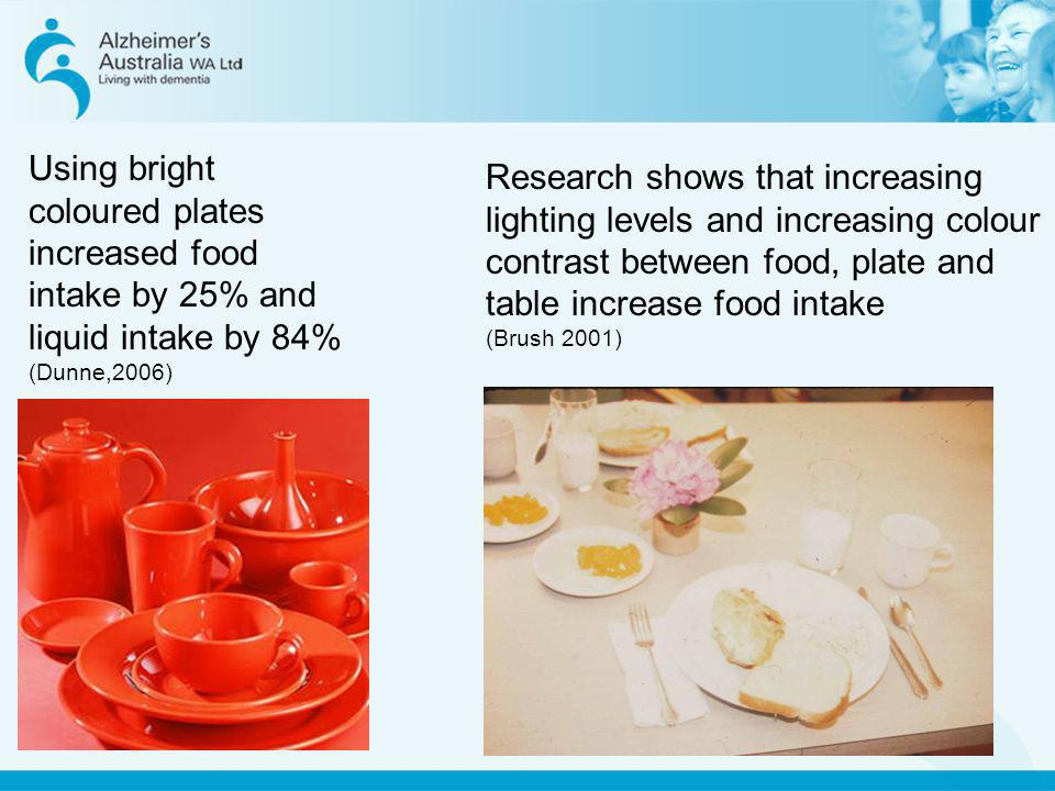 Using bright coloured plates increased food