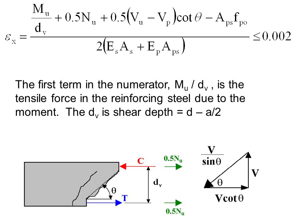 The first term in the numerator, Mu / dv , is the tensile force in the reinforcing steel due to the moment.