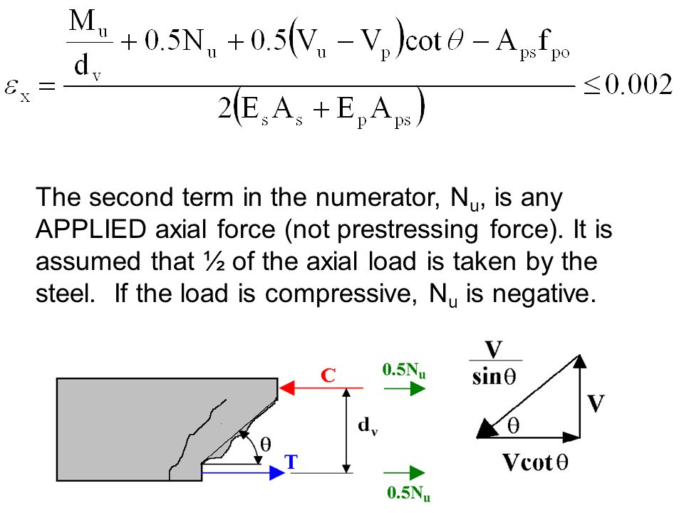 The second term in the numerator, Nu, is any APPLIED axial force (not prestressing force).
