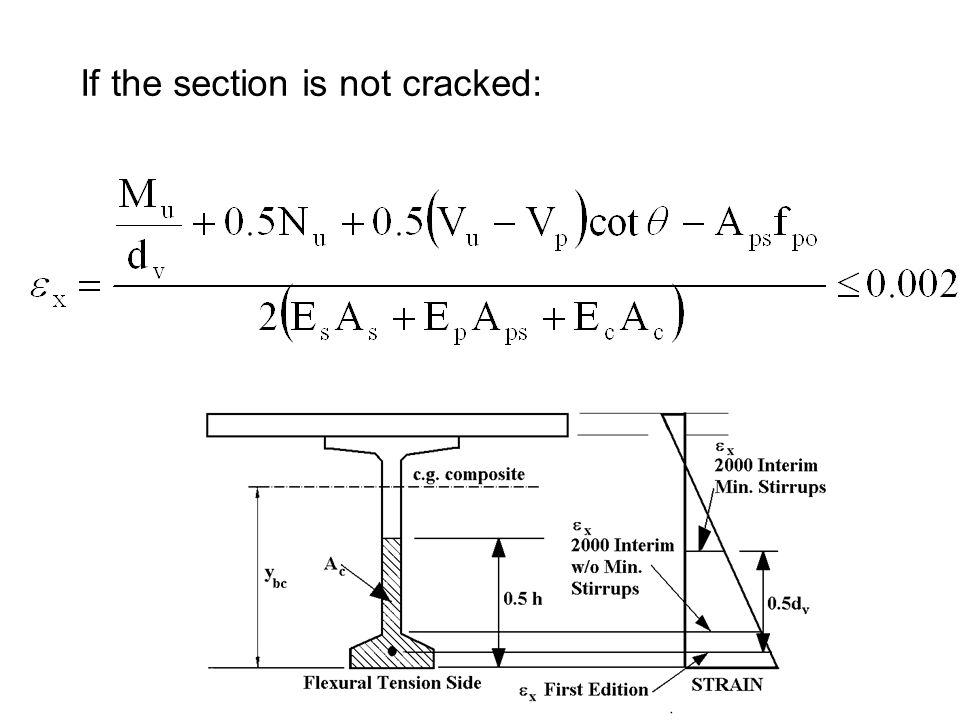 If the section is not cracked: