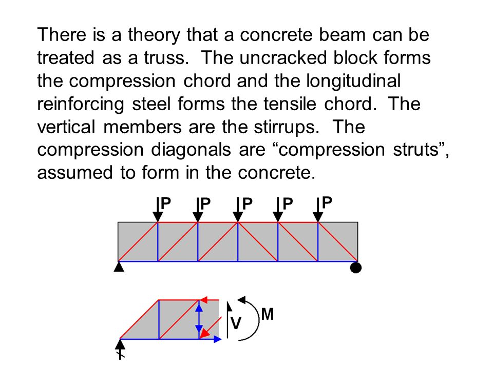There is a theory that a concrete beam can be treated as a truss