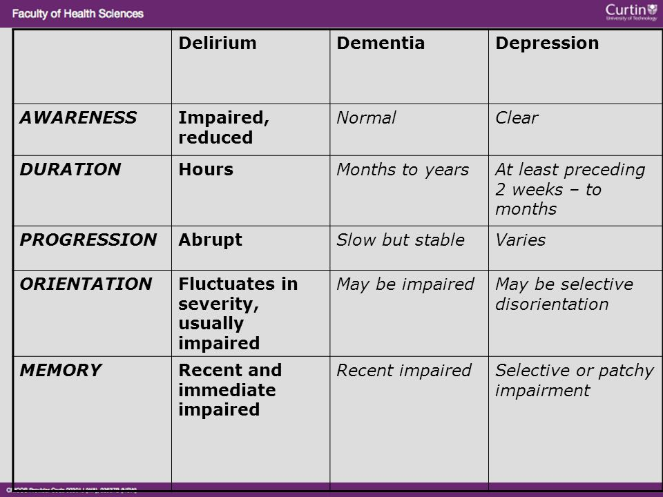 Delirium Dementia. Depression. AWARENESS. Impaired, reduced. Normal. Clear. DURATION. Hours.