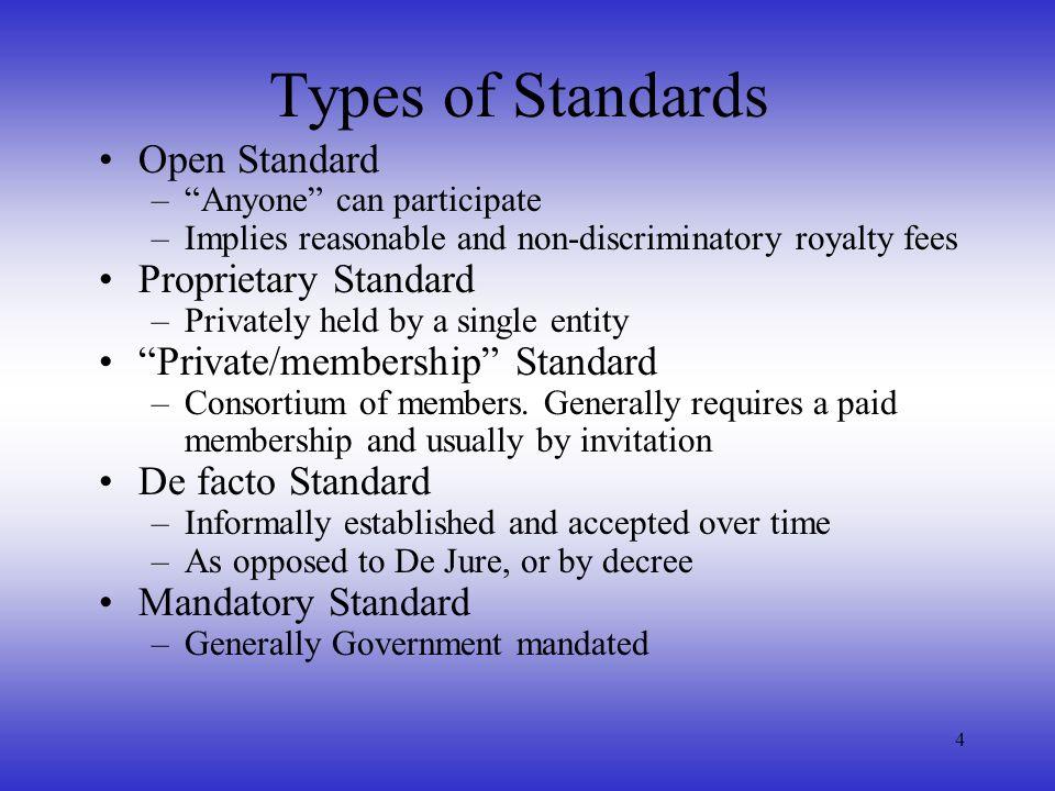 Types of Standards Open Standard Proprietary Standard