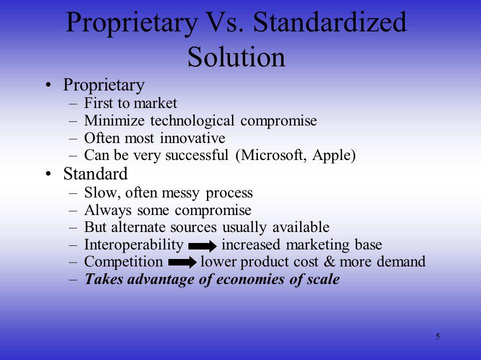 Proprietary Vs. Standardized Solution