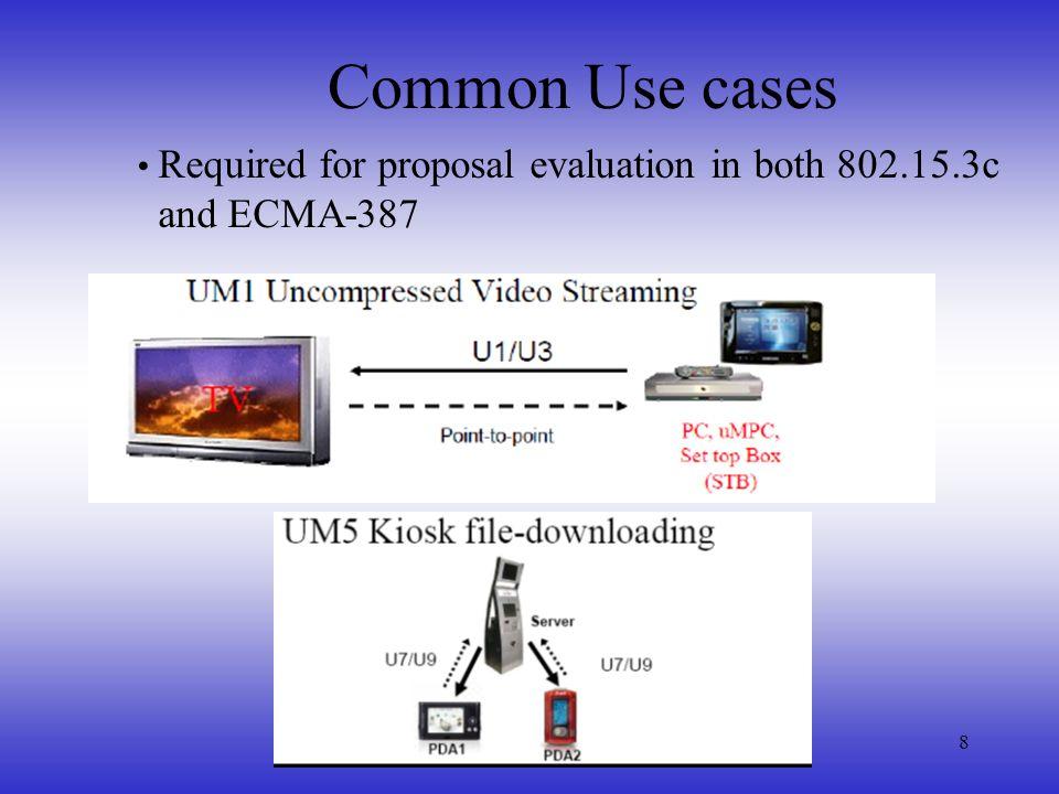 Common Use cases and ECMA-387