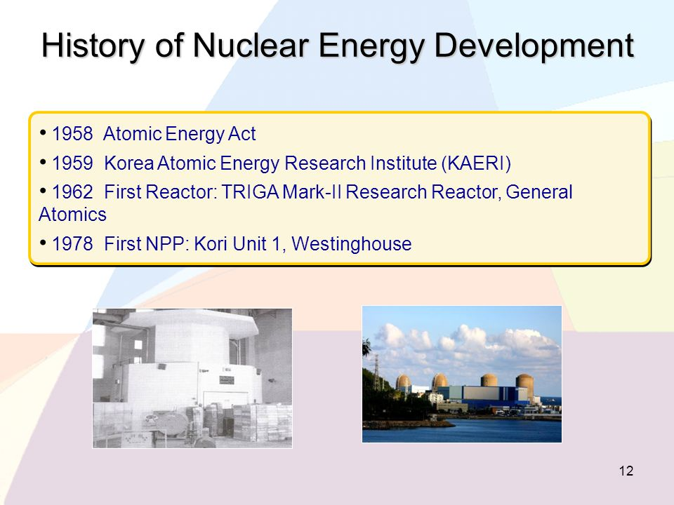 History of Nuclear Energy Development