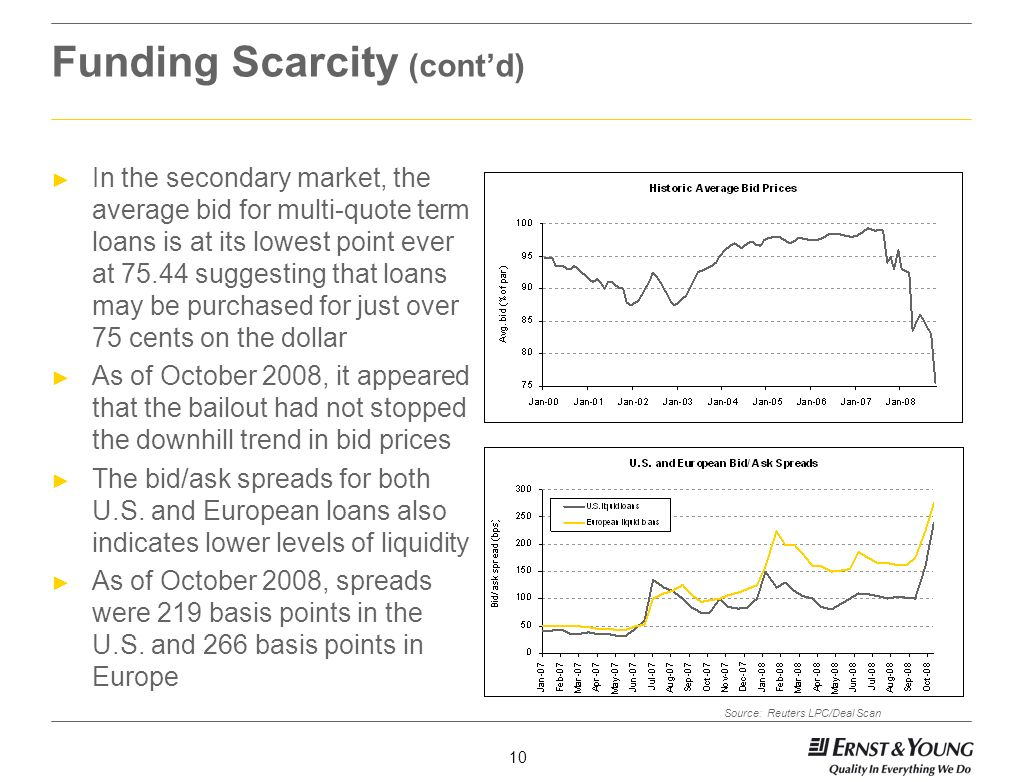 Funding Scarcity (cont'd)