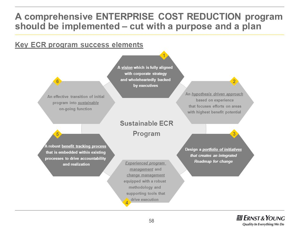 A comprehensive ENTERPRISE COST REDUCTION program should be implemented – cut with a purpose and a plan