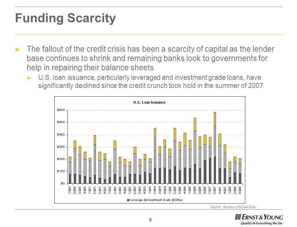 Funding Scarcity