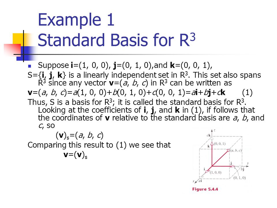 Example 1 Standard Basis for R3