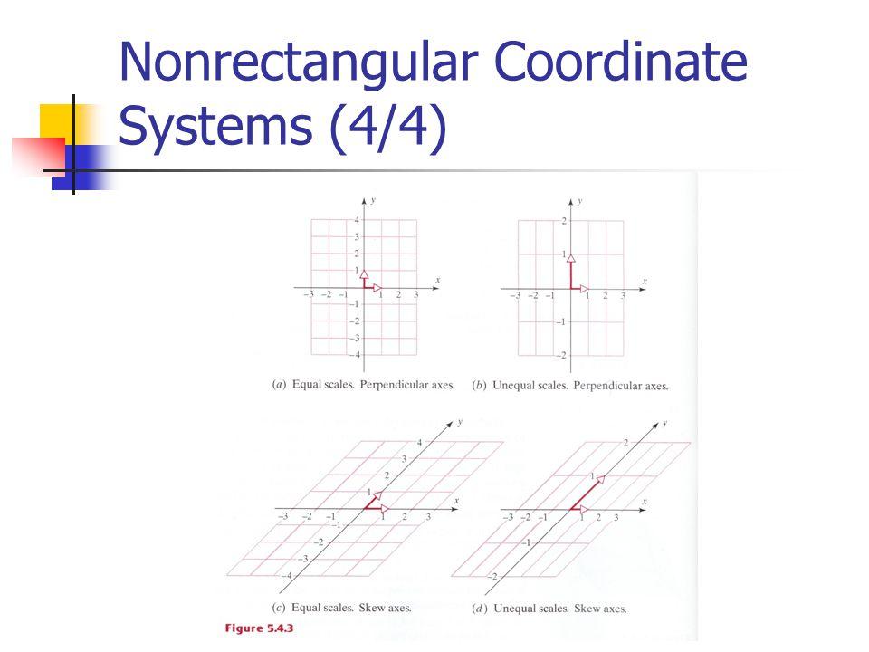 Breathtaking graphing vectors physics pics