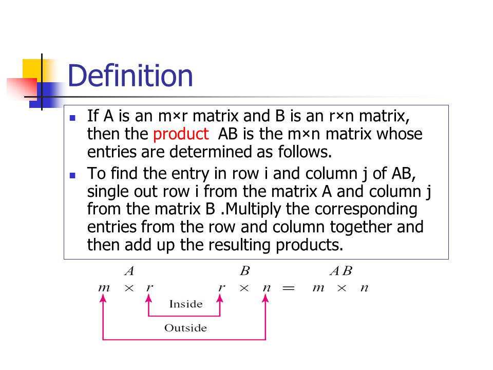 Definition If A is an m×r matrix and B is an r×n matrix, then the product AB is the m×n matrix whose entries are determined as follows.