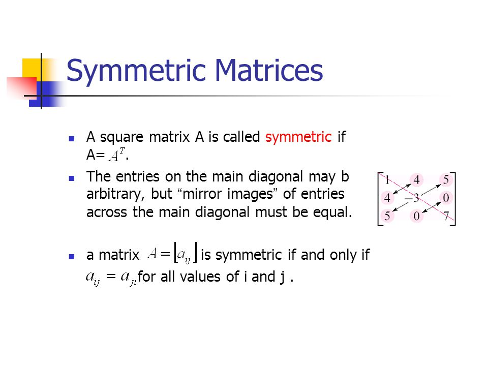 Symmetric Matrices A square matrix A is called symmetric if A= .