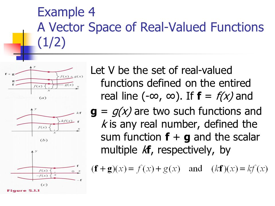 Example 4 A Vector Space of Real-Valued Functions (1/2)