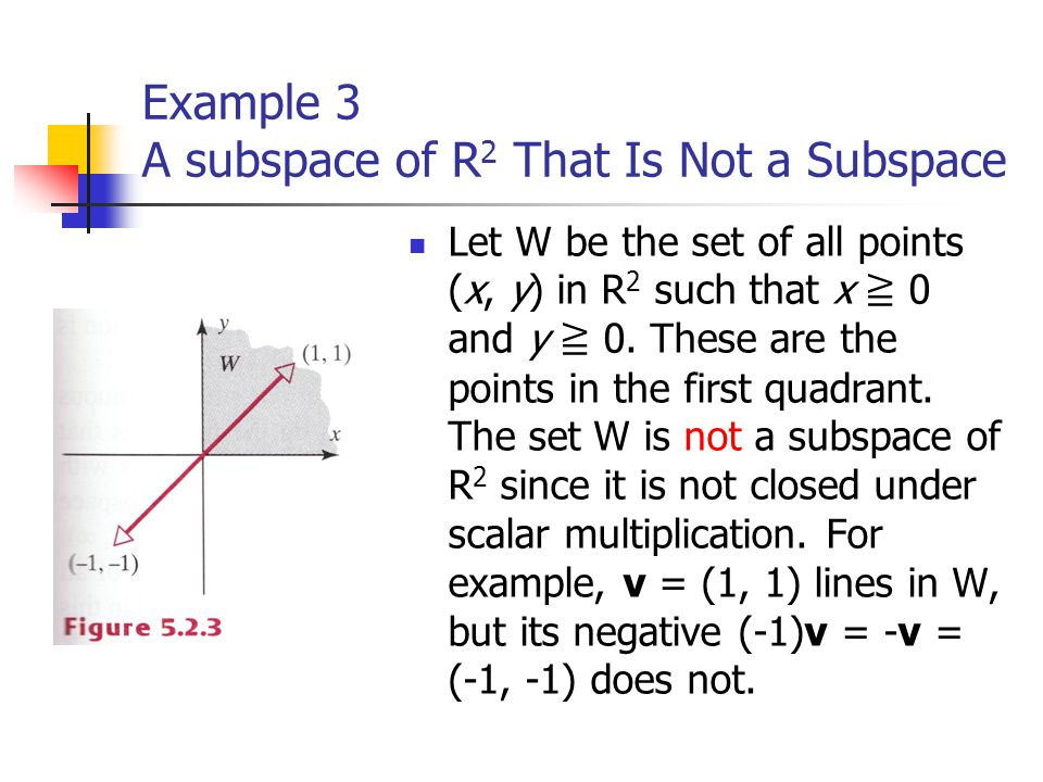 Example 3 A subspace of R2 That Is Not a Subspace
