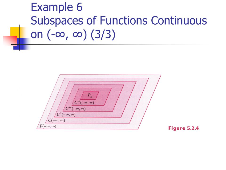 Example 6 Subspaces of Functions Continuous on (-∞, ∞) (3/3)