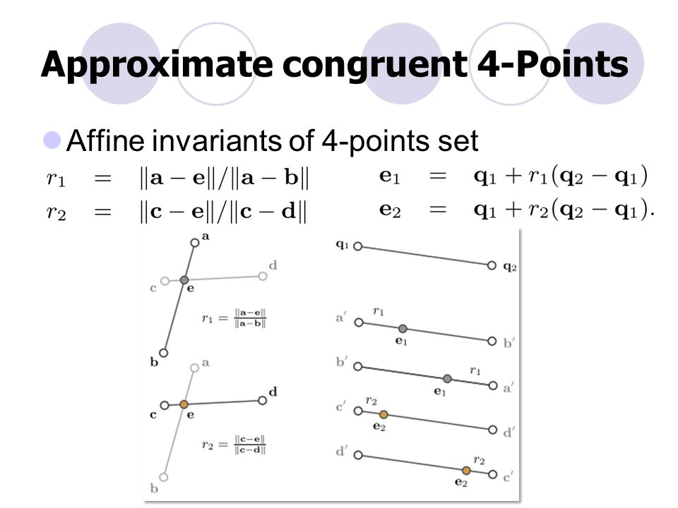 Approximate congruent 4-Points