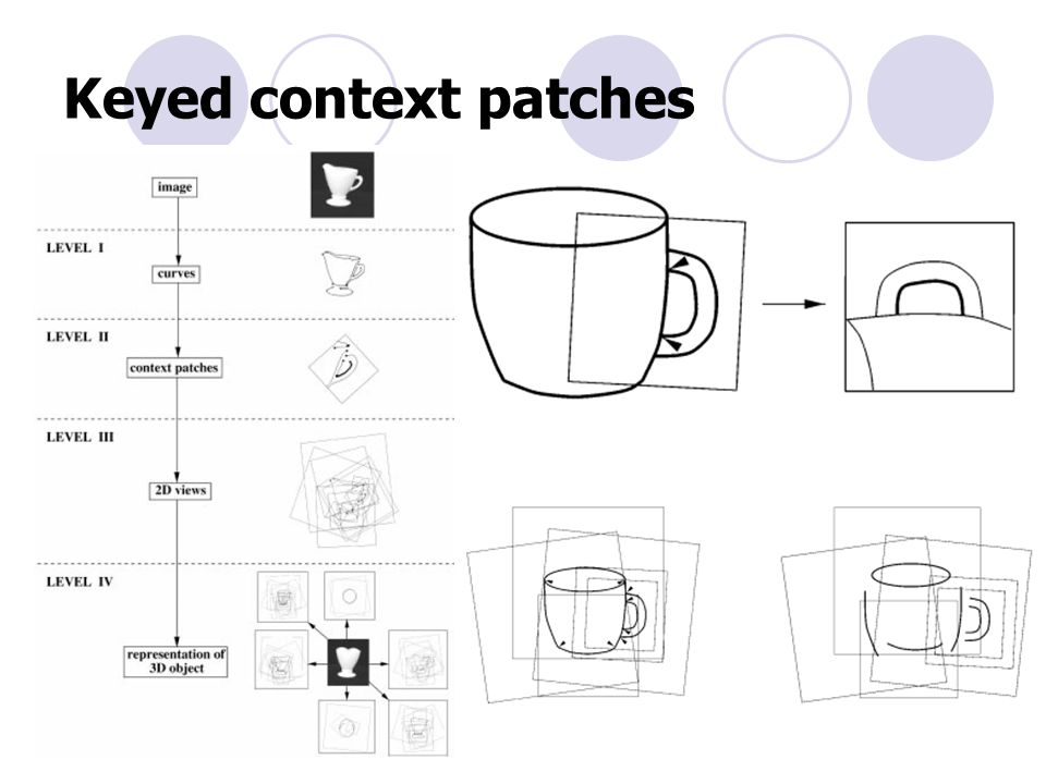 Keyed context patches