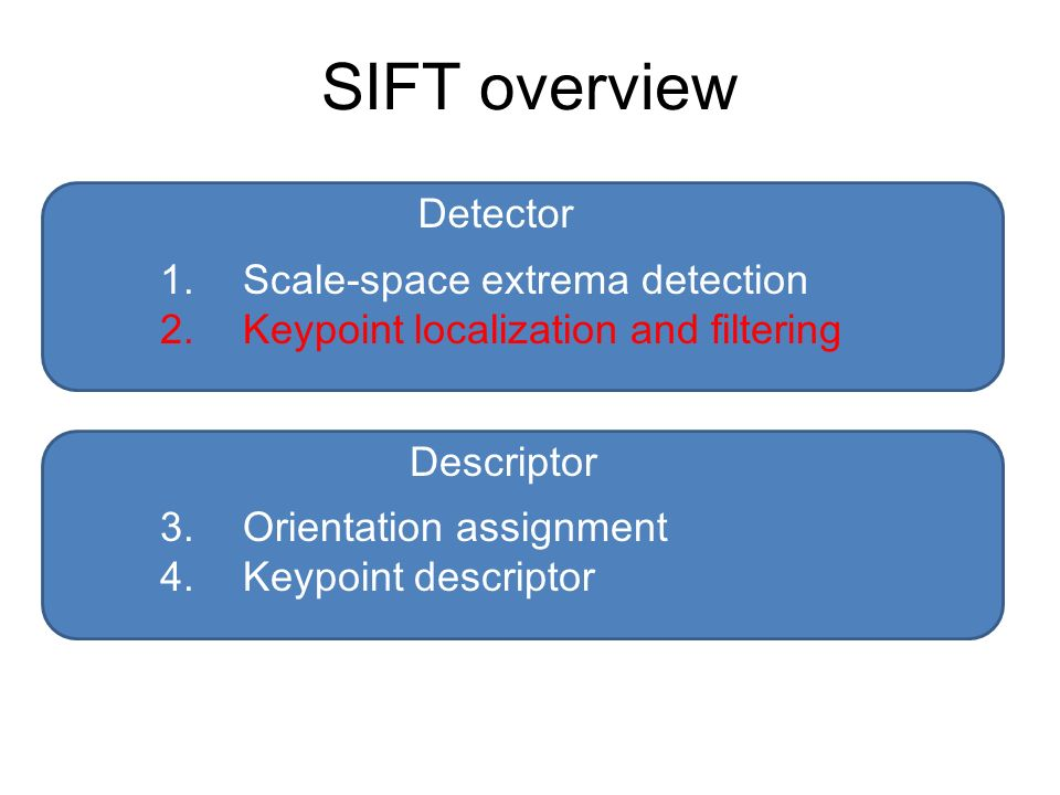 SIFT overview Detector Scale-space extrema detection
