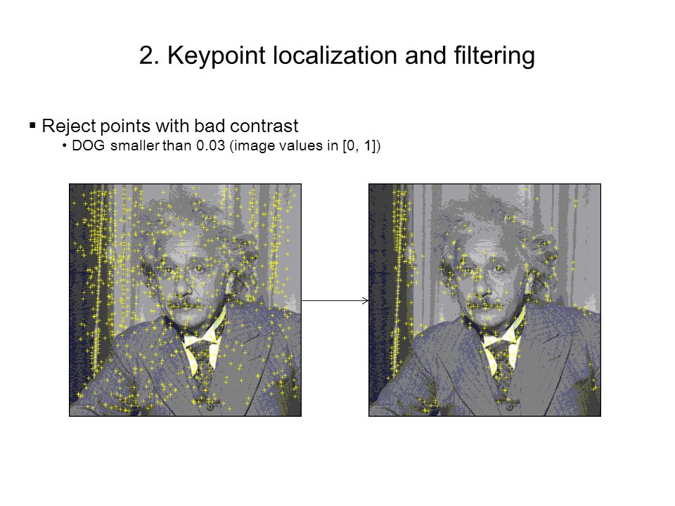 2. Keypoint localization and filtering