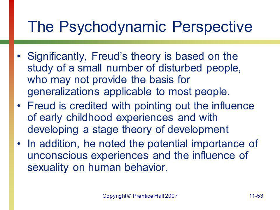 The Psychodynamic Perspective