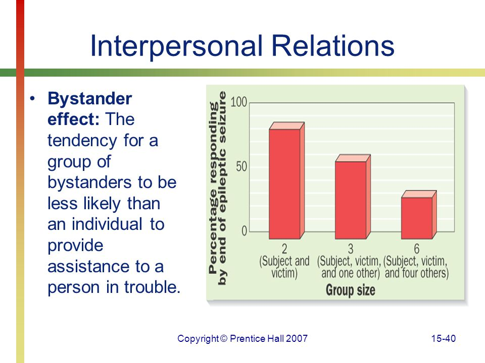Interpersonal Relations