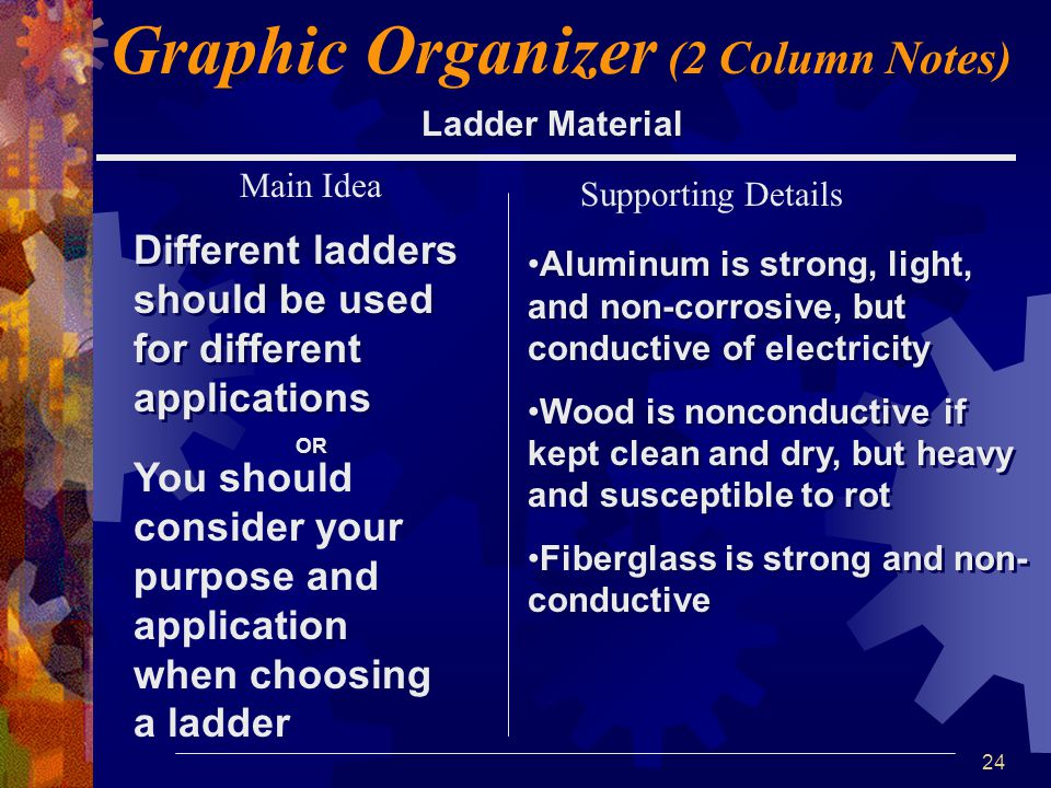 Graphic Organizer (2 Column Notes)