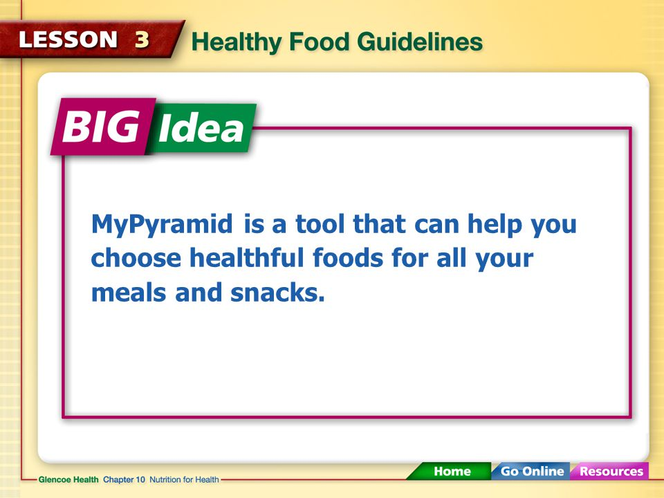 MyPyramid is a tool that can help you choose healthful foods for all your meals and snacks.