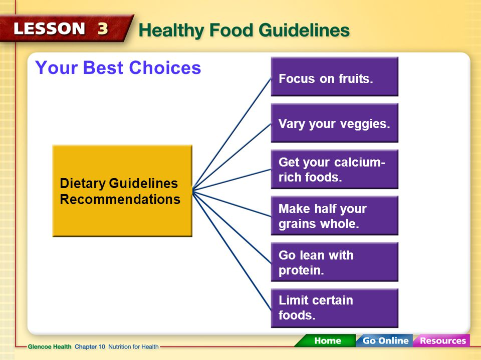 Your Best Choices Dietary Guidelines Recommendations Focus on fruits.